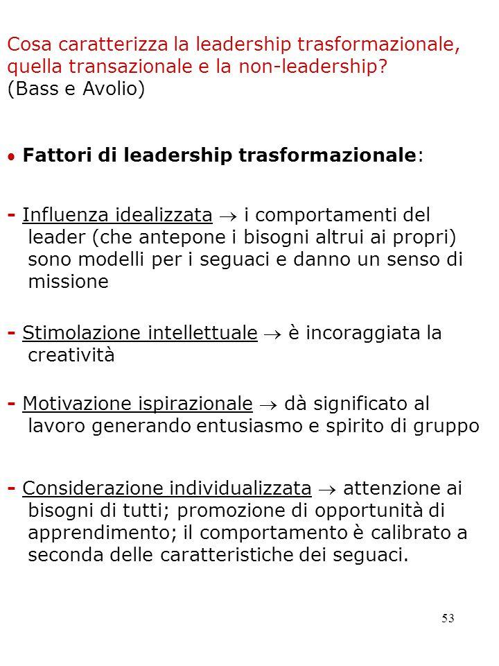 Cosa caratterizza la leadership trasformazionale, quella transazionale e la non-leadership (Bass e Avolio)
