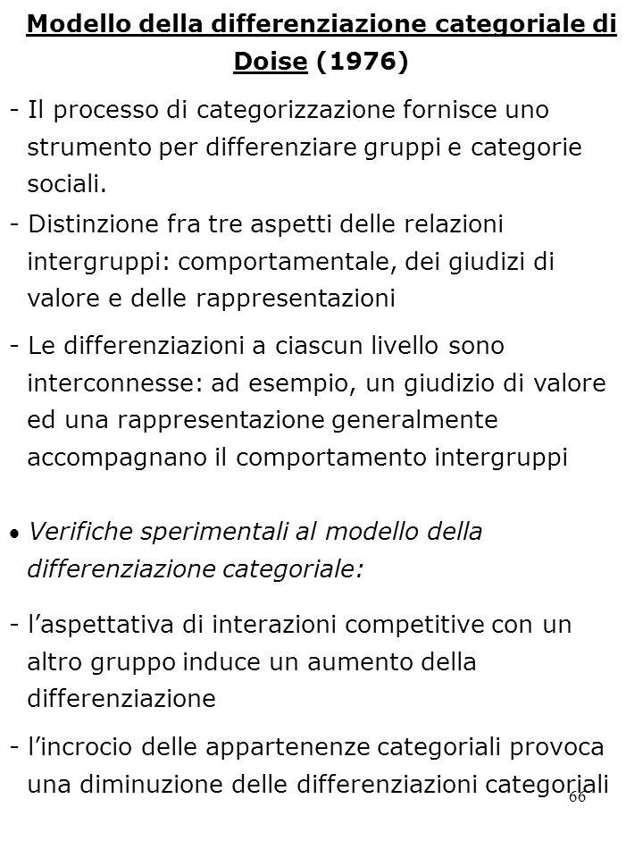 Modello della differenziazione categoriale di Doise (1976)
