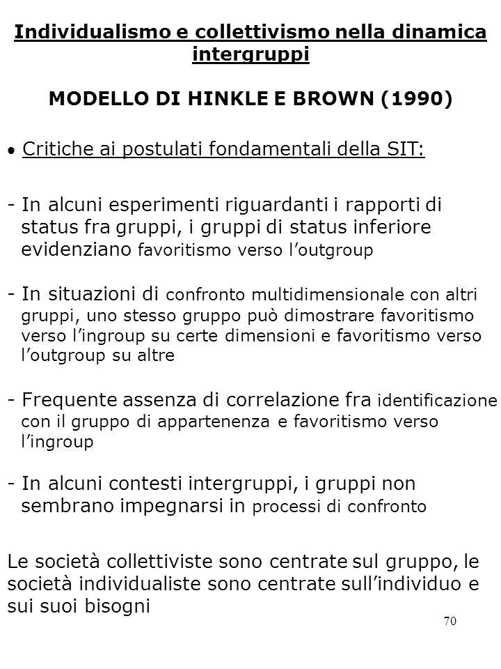 Individualismo e collettivismo nella dinamica intergruppi