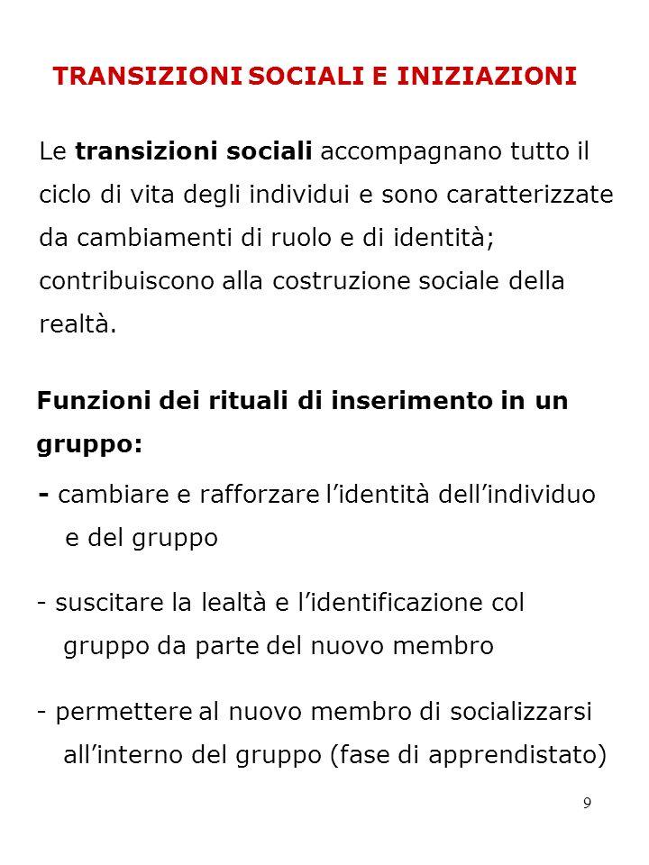TRANSIZIONI SOCIALI E INIZIAZIONI