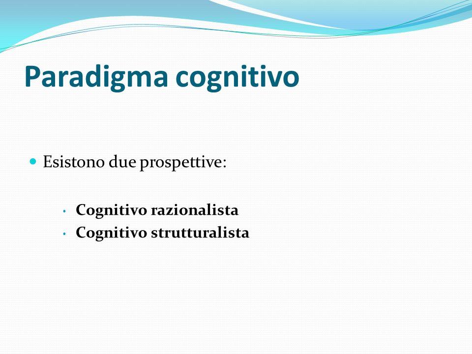 Paradigma cognitivo Esistono due prospettive: Cognitivo razionalista