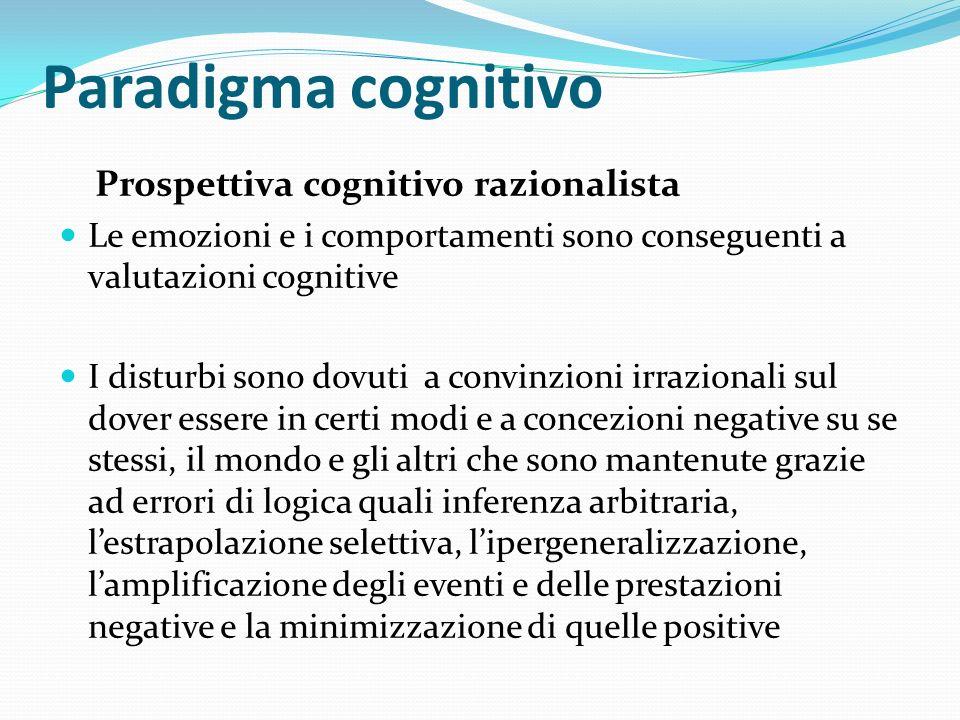 Paradigma cognitivo Prospettiva cognitivo razionalista
