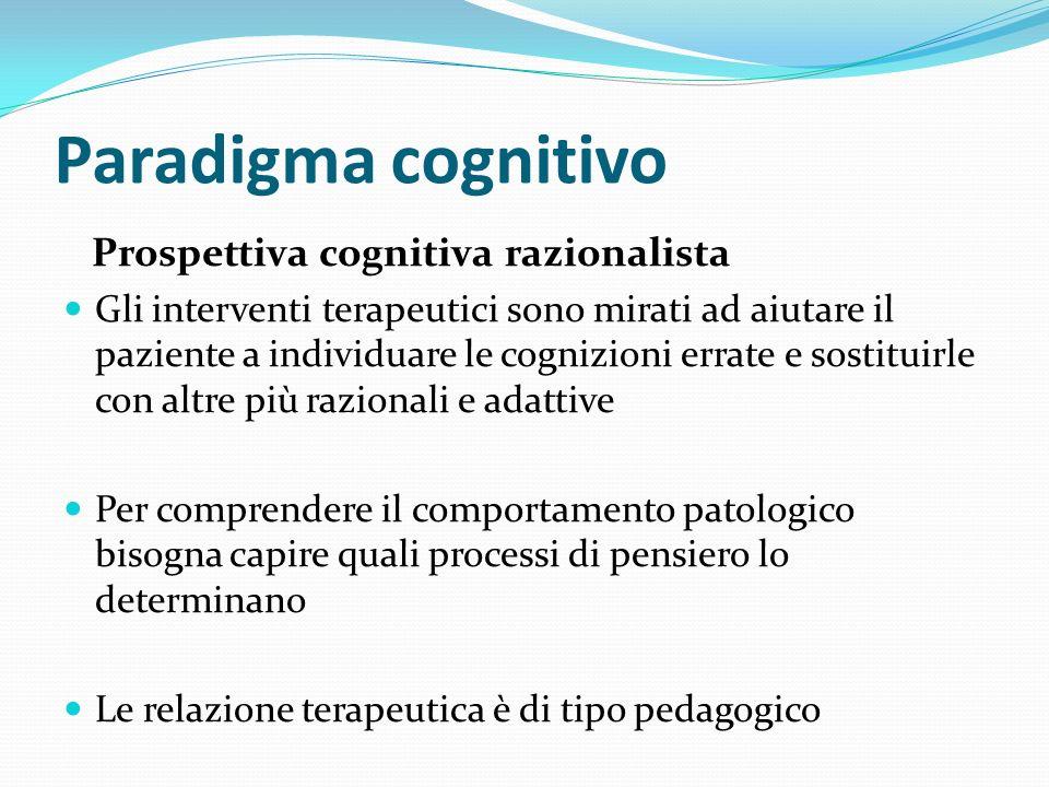 Paradigma cognitivo Prospettiva cognitiva razionalista