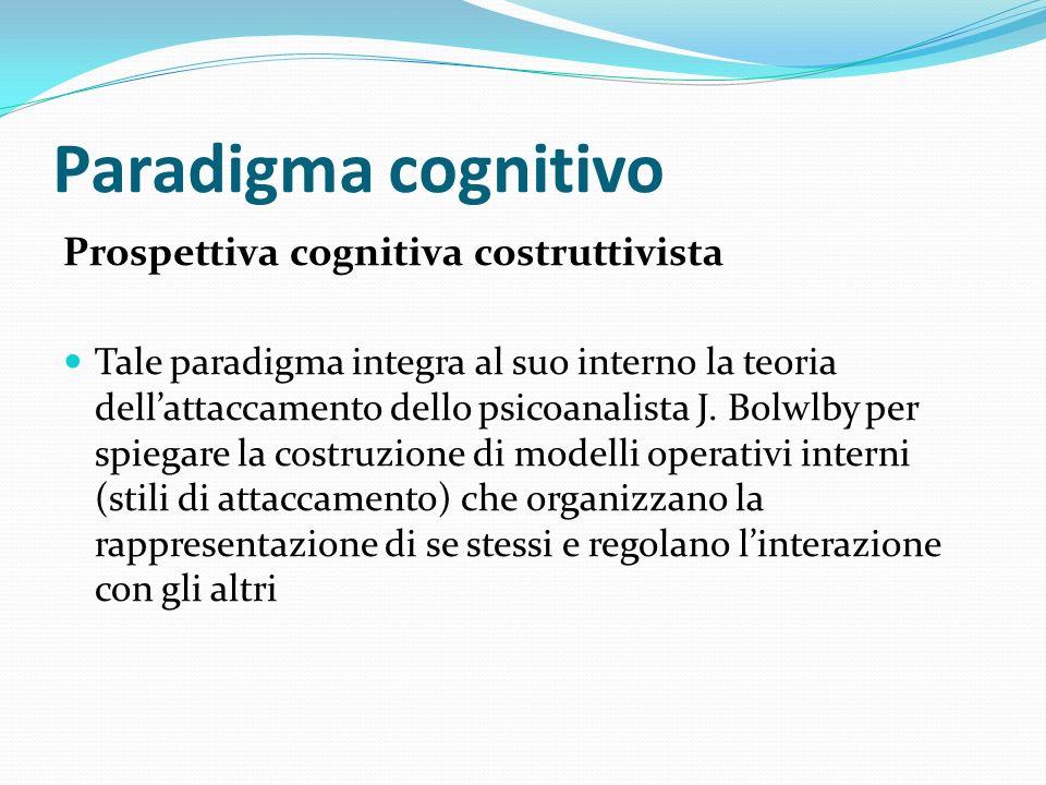 Paradigma cognitivo Prospettiva cognitiva costruttivista