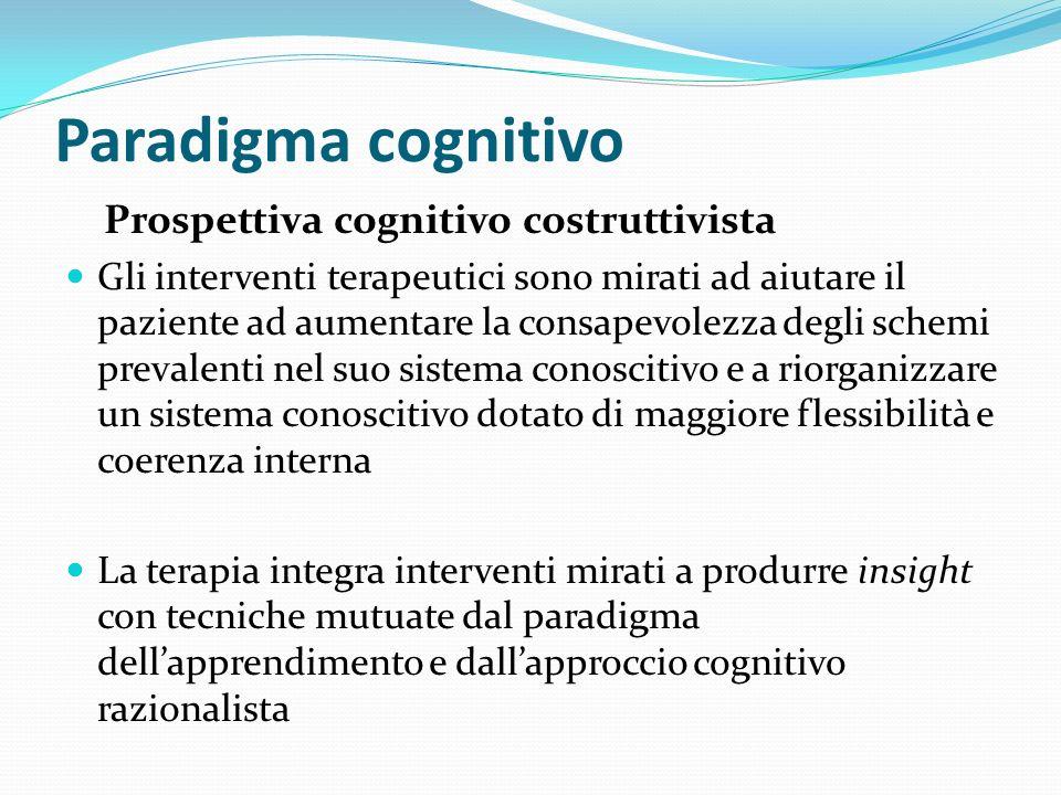 Paradigma cognitivo Prospettiva cognitivo costruttivista