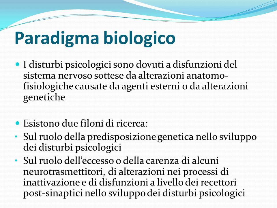 Paradigma biologico