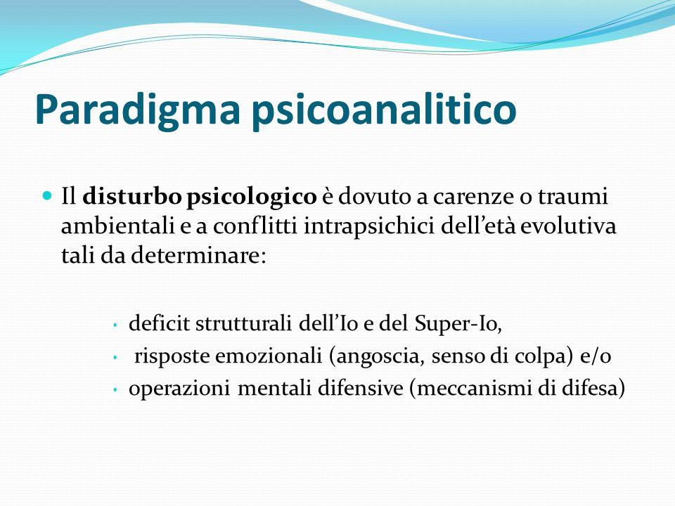 Paradigma psicoanalitico
