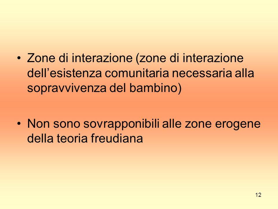 Zone di interazione (zone di interazione dell'esistenza comunitaria necessaria alla sopravvivenza del bambino)