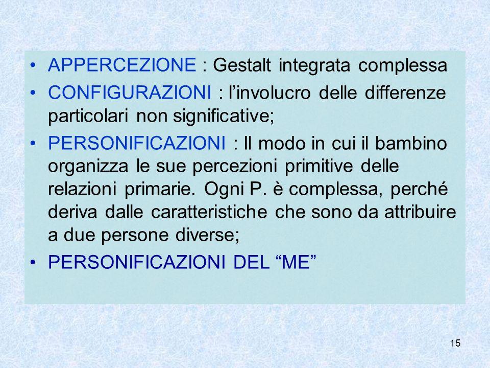 APPERCEZIONE : Gestalt integrata complessa