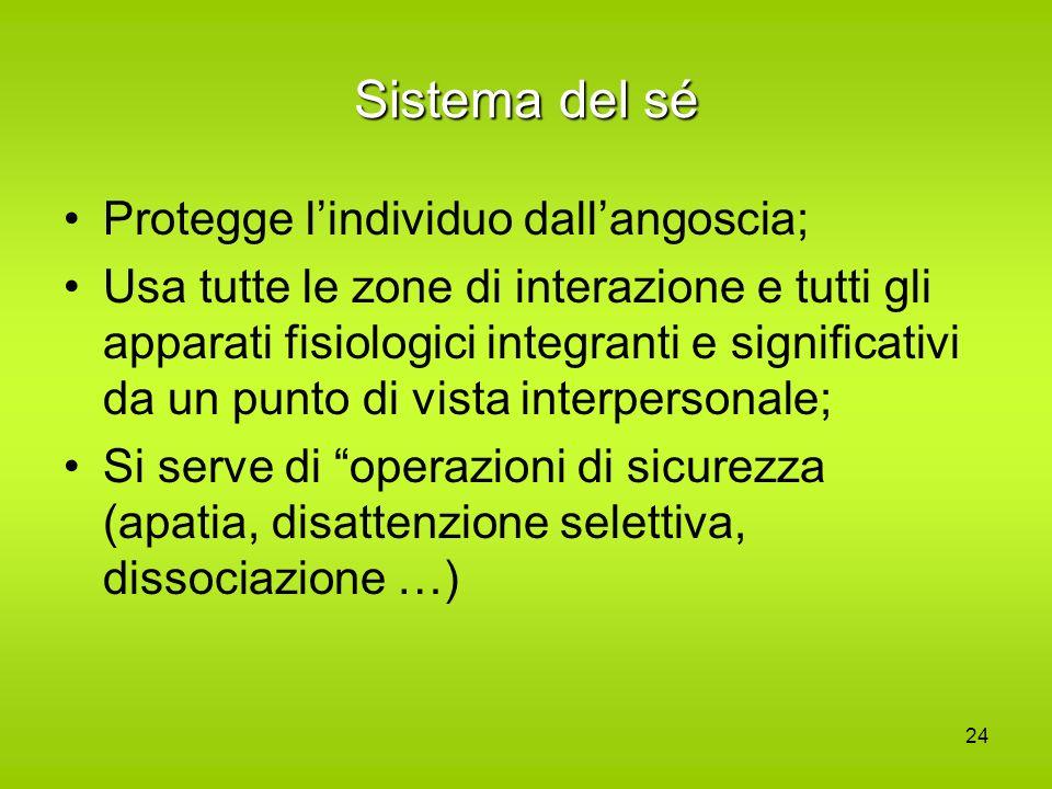 Sistema del sé Protegge l'individuo dall'angoscia;
