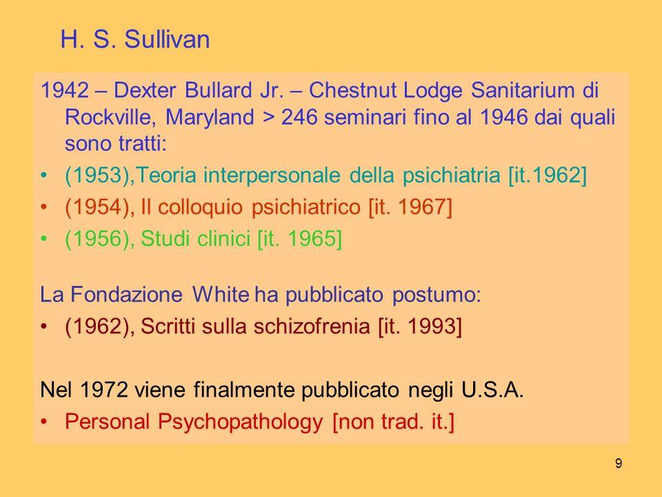 H. S. Sullivan 1942 – Dexter Bullard Jr. – Chestnut Lodge Sanitarium di Rockville, Maryland > 246 seminari fino al 1946 dai quali sono tratti: