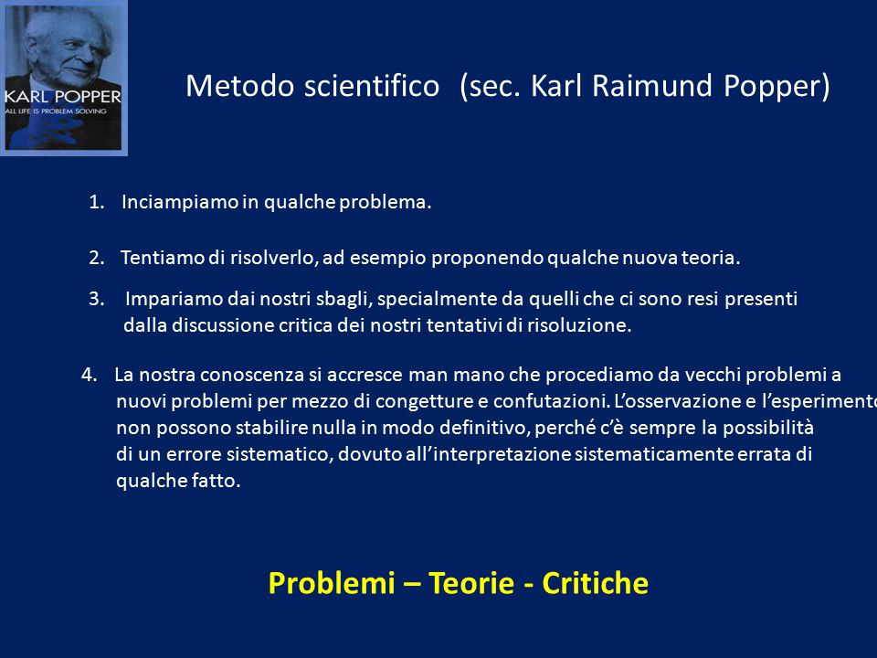 Metodo scientifico (sec. Karl Raimund Popper)