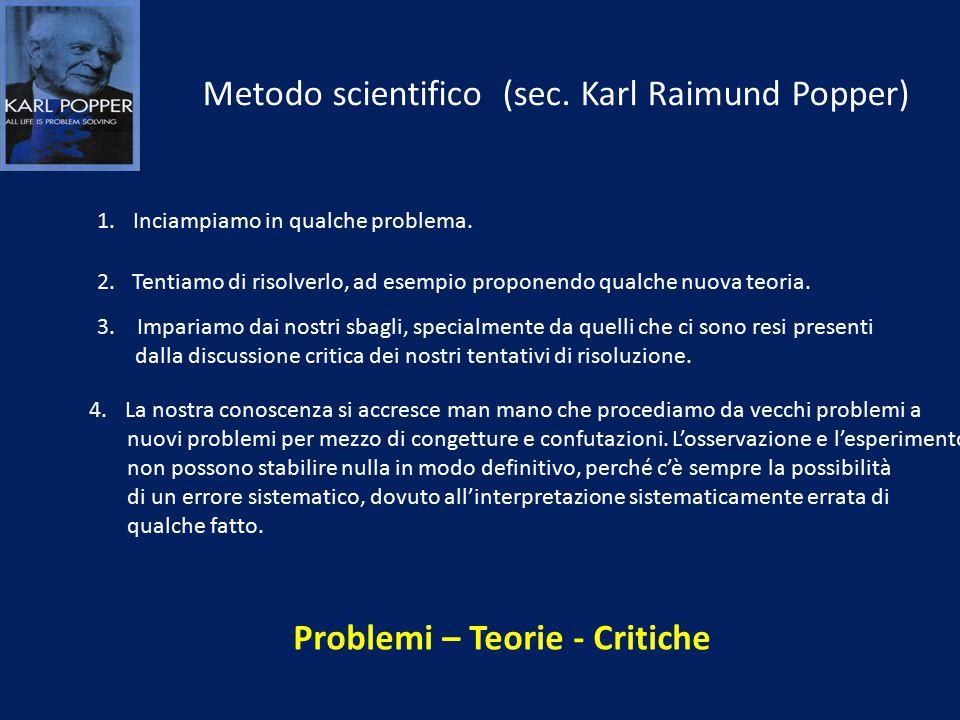 Metodo scientifico (sec. Karl Raimund Popper)