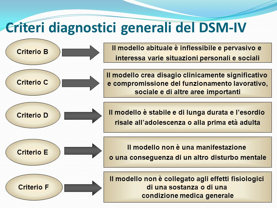 Criteri diagnostici generali del DSM-IV