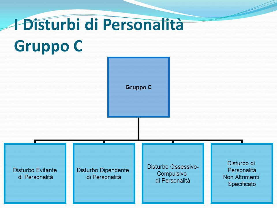 I Disturbi di Personalità Gruppo C