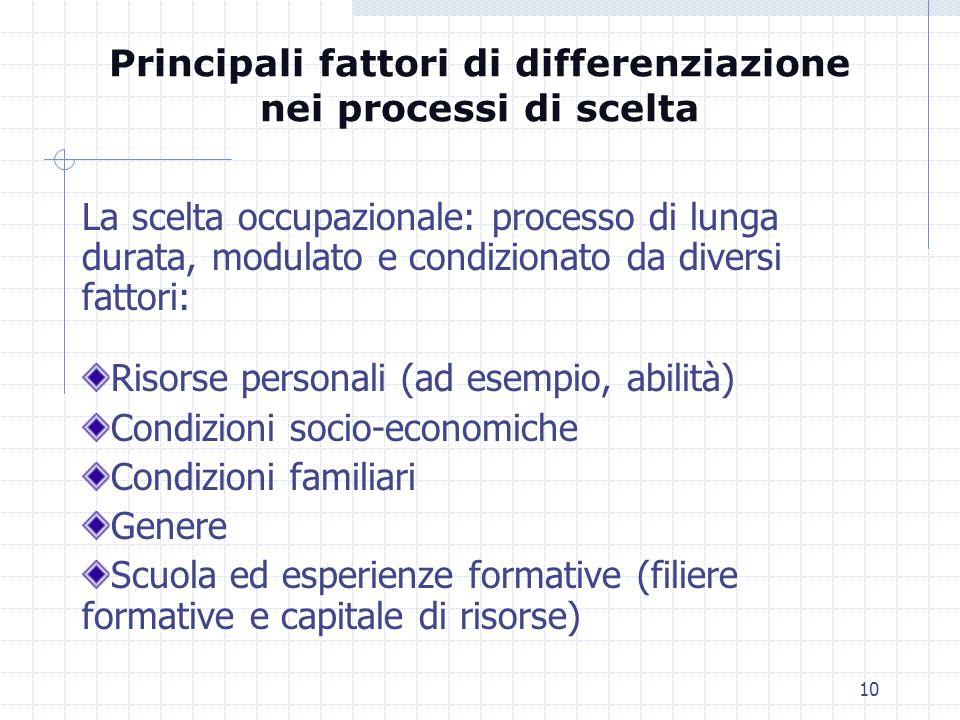 Principali fattori di differenziazione nei processi di scelta