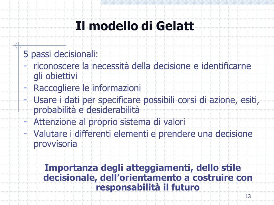 Il modello di Gelatt 5 passi decisionali: