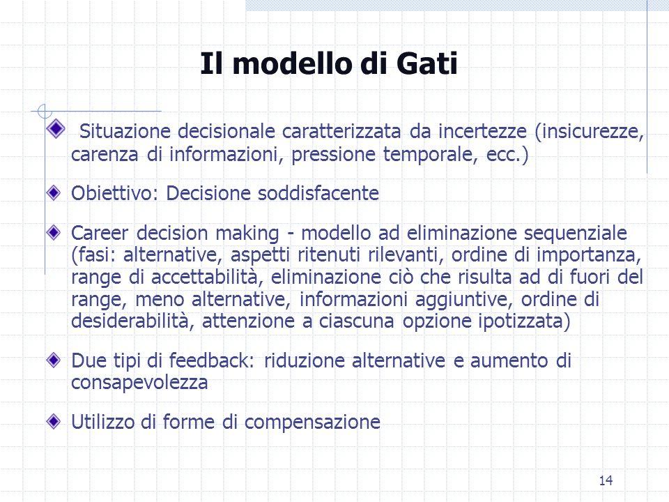Il modello di Gati Situazione decisionale caratterizzata da incertezze (insicurezze, carenza di informazioni, pressione temporale, ecc.)