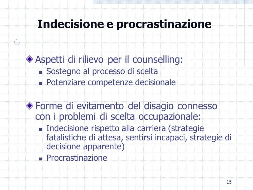 Indecisione e procrastinazione