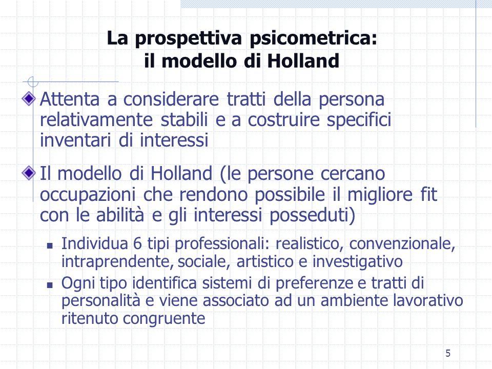 La prospettiva psicometrica: il modello di Holland