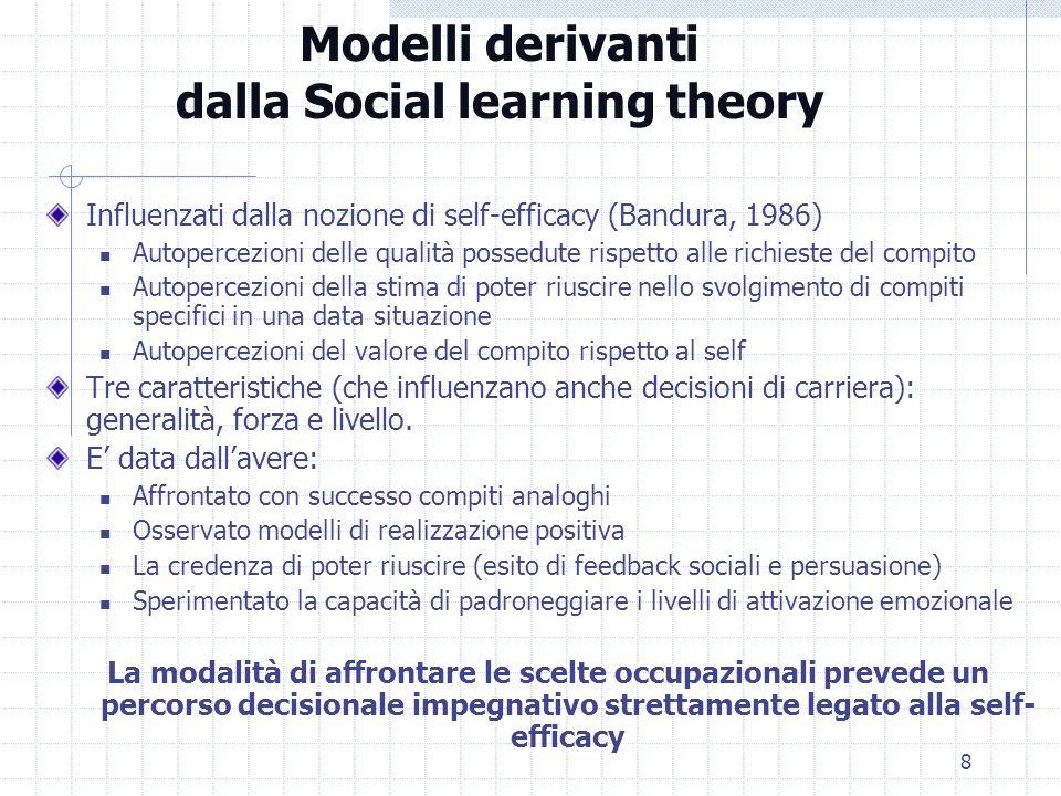 Modelli derivanti dalla Social learning theory