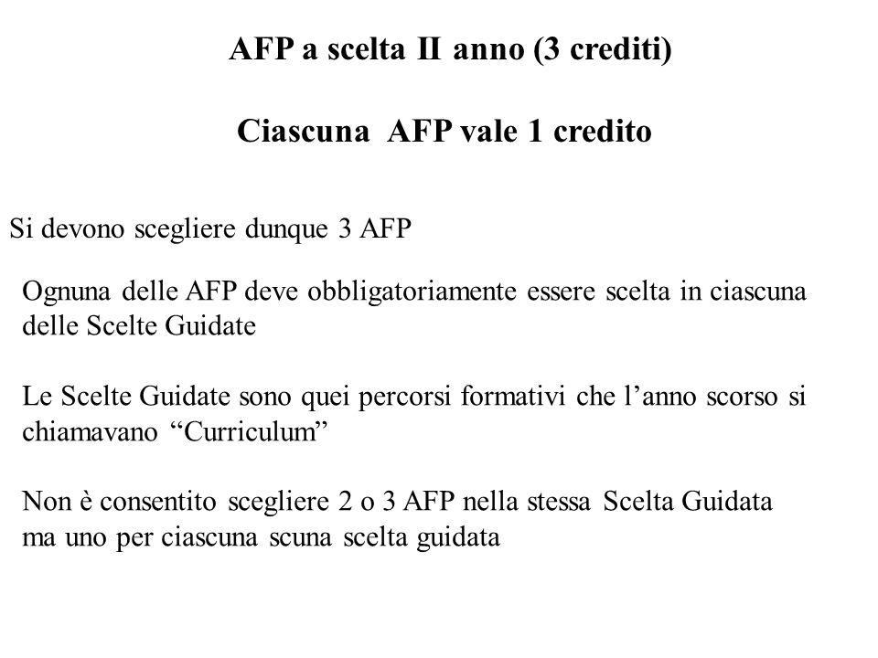 AFP a scelta II anno (3 crediti) Ciascuna AFP vale 1 credito