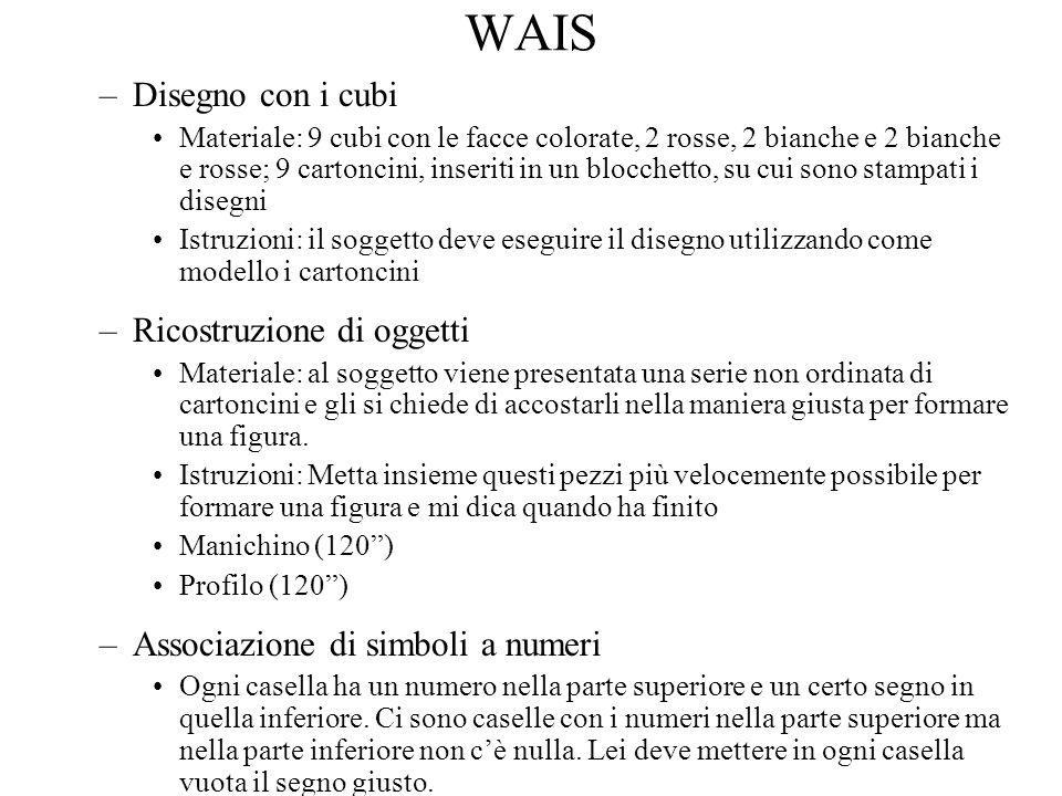 WAIS Disegno con i cubi Ricostruzione di oggetti