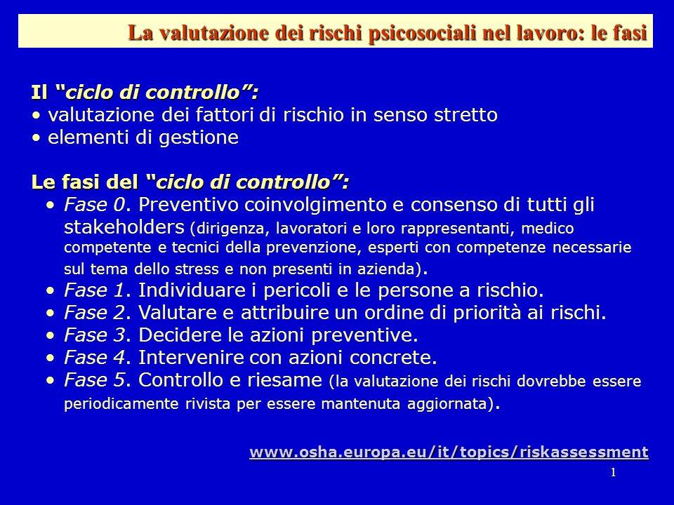 La valutazione dei rischi psicosociali nel lavoro: le fasi