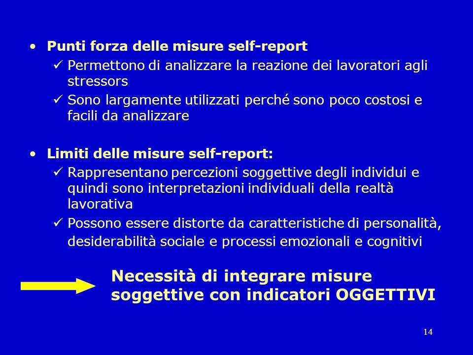 Necessità di integrare misure soggettive con indicatori OGGETTIVI