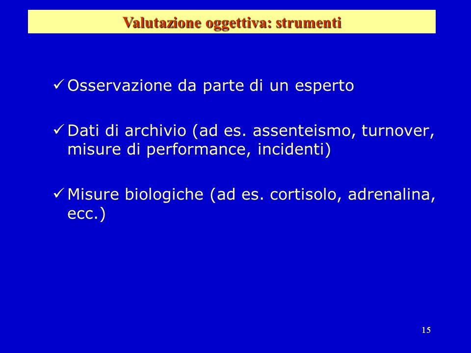 Valutazione oggettiva: strumenti