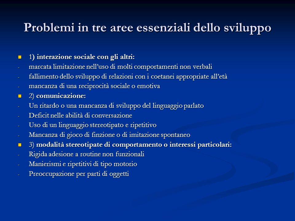 Problemi in tre aree essenziali dello sviluppo