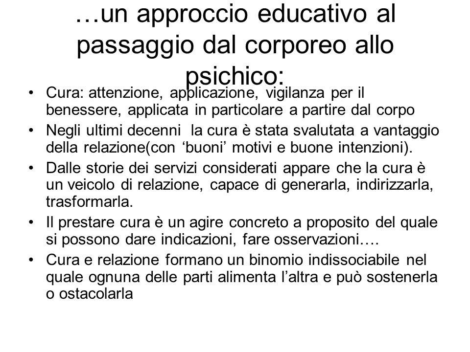 …un approccio educativo al passaggio dal corporeo allo psichico: