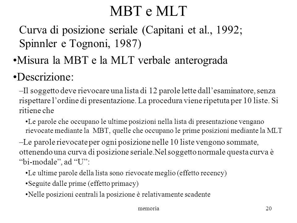 MBT e MLT Curva di posizione seriale (Capitani et al., 1992; Spinnler e Tognoni, 1987) Misura la MBT e la MLT verbale anterograda.