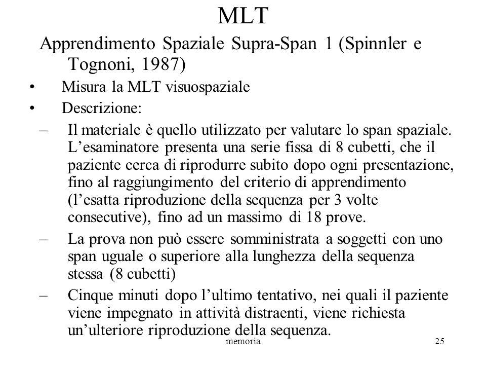 MLT Apprendimento Spaziale Supra-Span 1 (Spinnler e Tognoni, 1987)