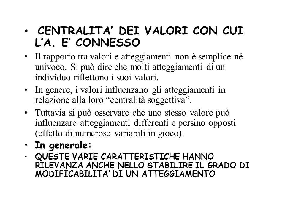 CENTRALITA' DEI VALORI CON CUI L'A. E' CONNESSO