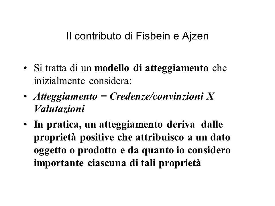 Il contributo di Fisbein e Ajzen