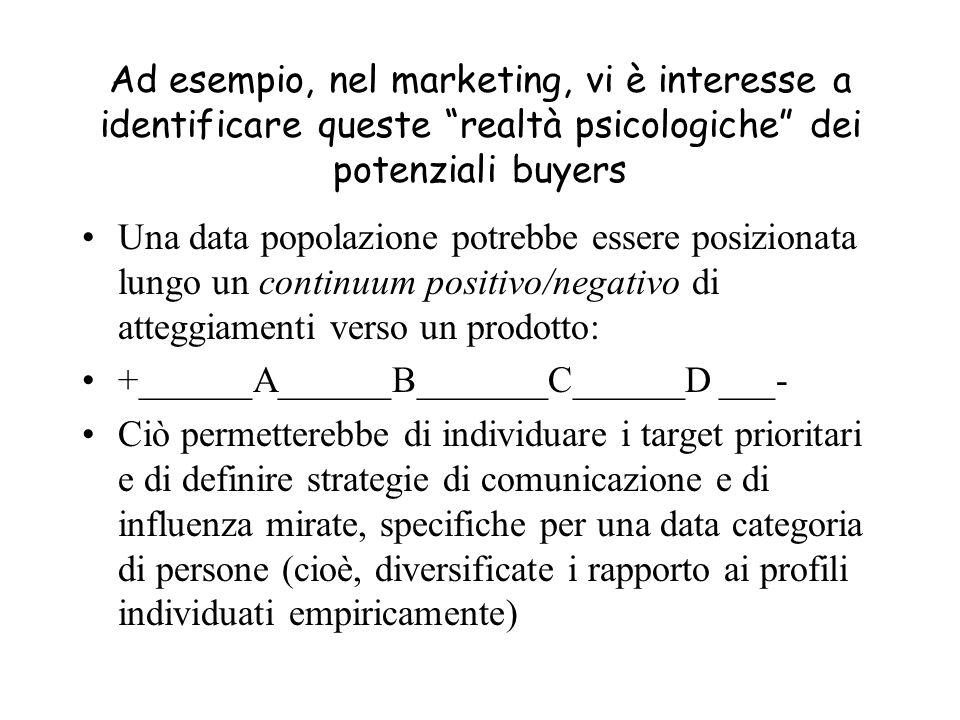 Ad esempio, nel marketing, vi è interesse a identificare queste realtà psicologiche dei potenziali buyers