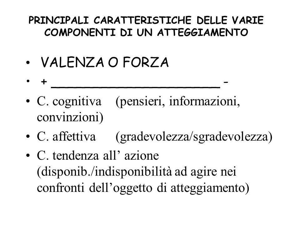 PRINCIPALI CARATTERISTICHE DELLE VARIE COMPONENTI DI UN ATTEGGIAMENTO