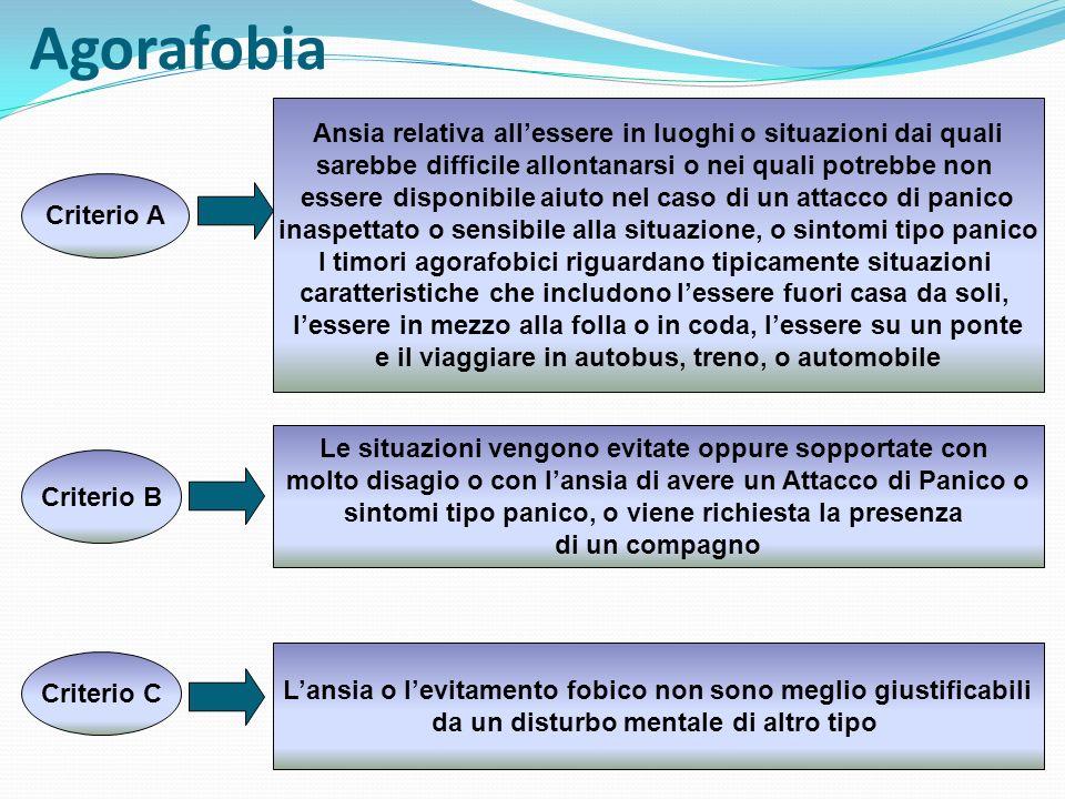 Agorafobia Ansia relativa all'essere in luoghi o situazioni dai quali