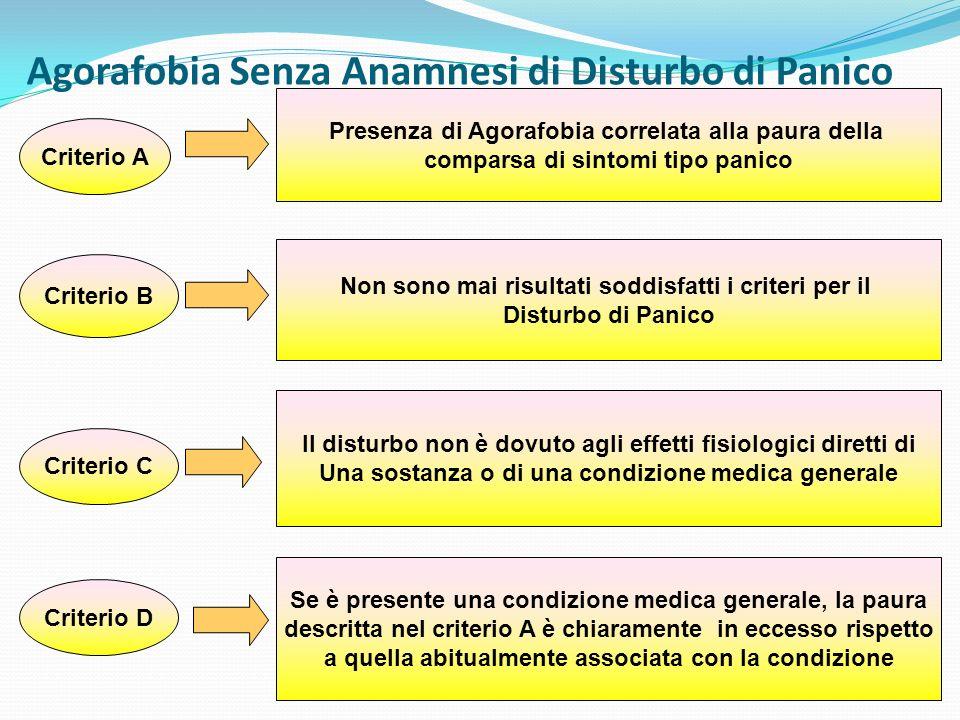 Agorafobia Senza Anamnesi di Disturbo di Panico