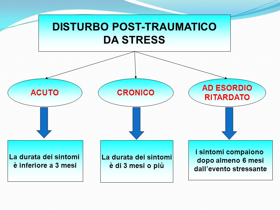 DISTURBO POST-TRAUMATICO dall'evento stressante