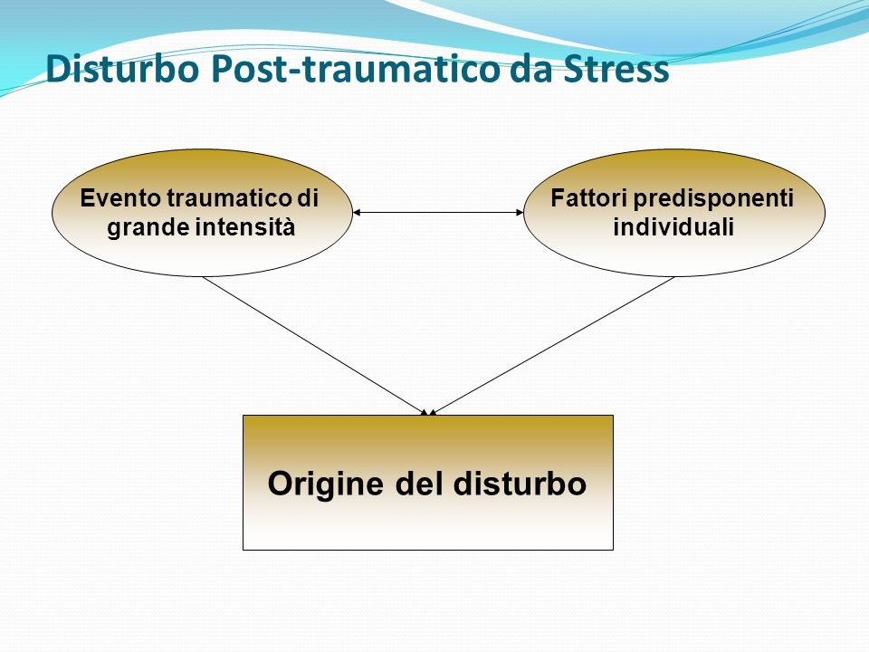 Disturbo Post-traumatico da Stress
