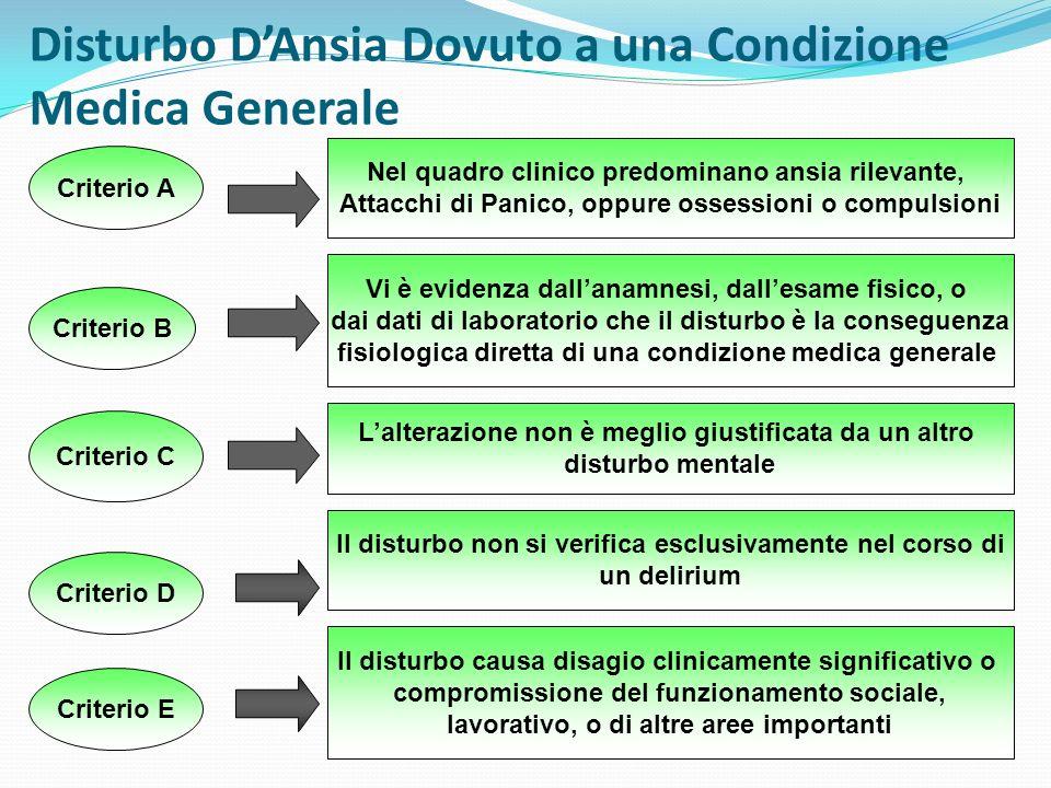 Disturbo D'Ansia Dovuto a una Condizione Medica Generale