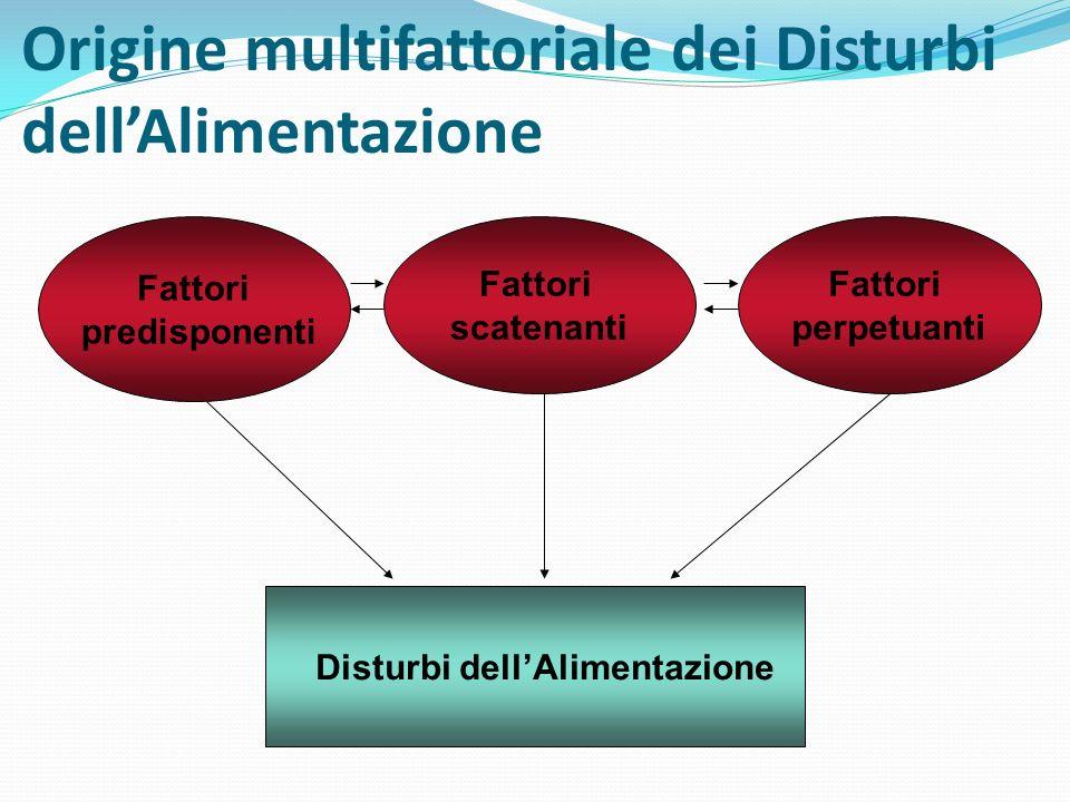 Origine multifattoriale dei Disturbi dell'Alimentazione