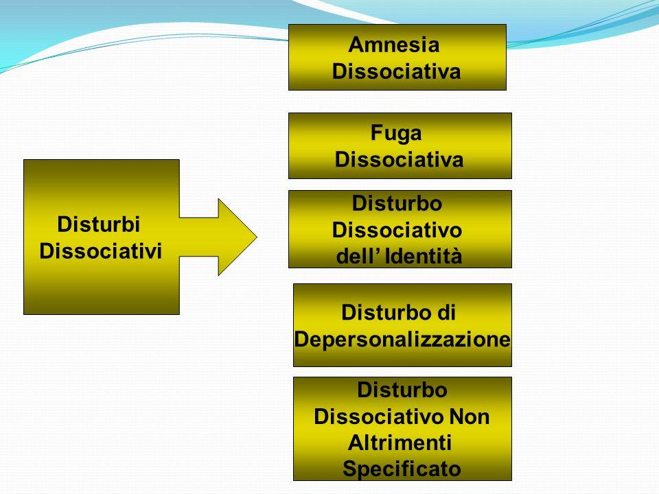 Amnesia Dissociativa. Fuga. Dissociativa. Disturbi. Dissociativi. Disturbo. Dissociativo. dell' Identità.