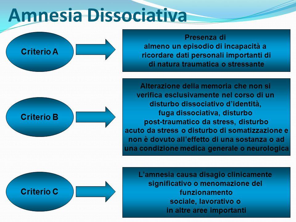 Amnesia Dissociativa Criterio A Criterio B Criterio C Presenza di