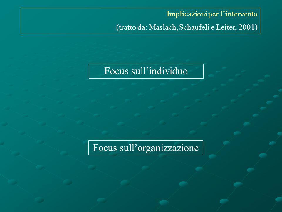 Focus sull'organizzazione