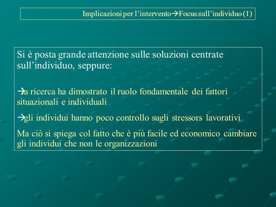 Implicazioni per l'interventoFocus sull'individuo (1)