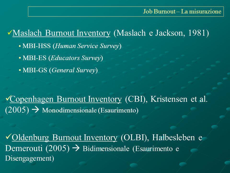 Job Burnout – La misurazione