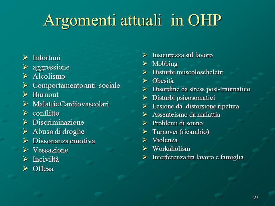 Argomenti attuali in OHP